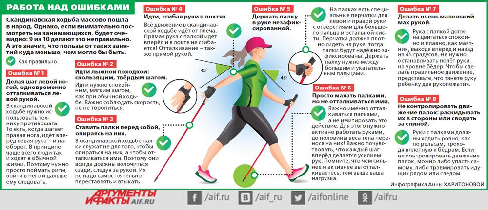 Правила Ходьбы При Похудении. Ходьба для похудения — как правильно и сколько нужно ходить, чтобы сбросить вес
