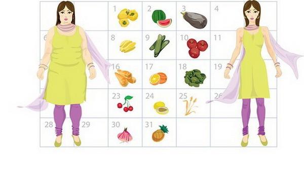 рецепты как похудеть с уксусом